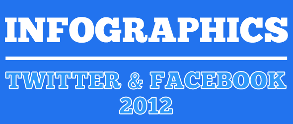 Infographics: 2012 Facebook and Twitter Trends, Usage and What They're Worth